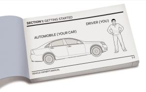 9 osnovnih nasvetov za vzdrževanje avtomobila